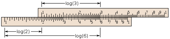 slide rule wiki.png