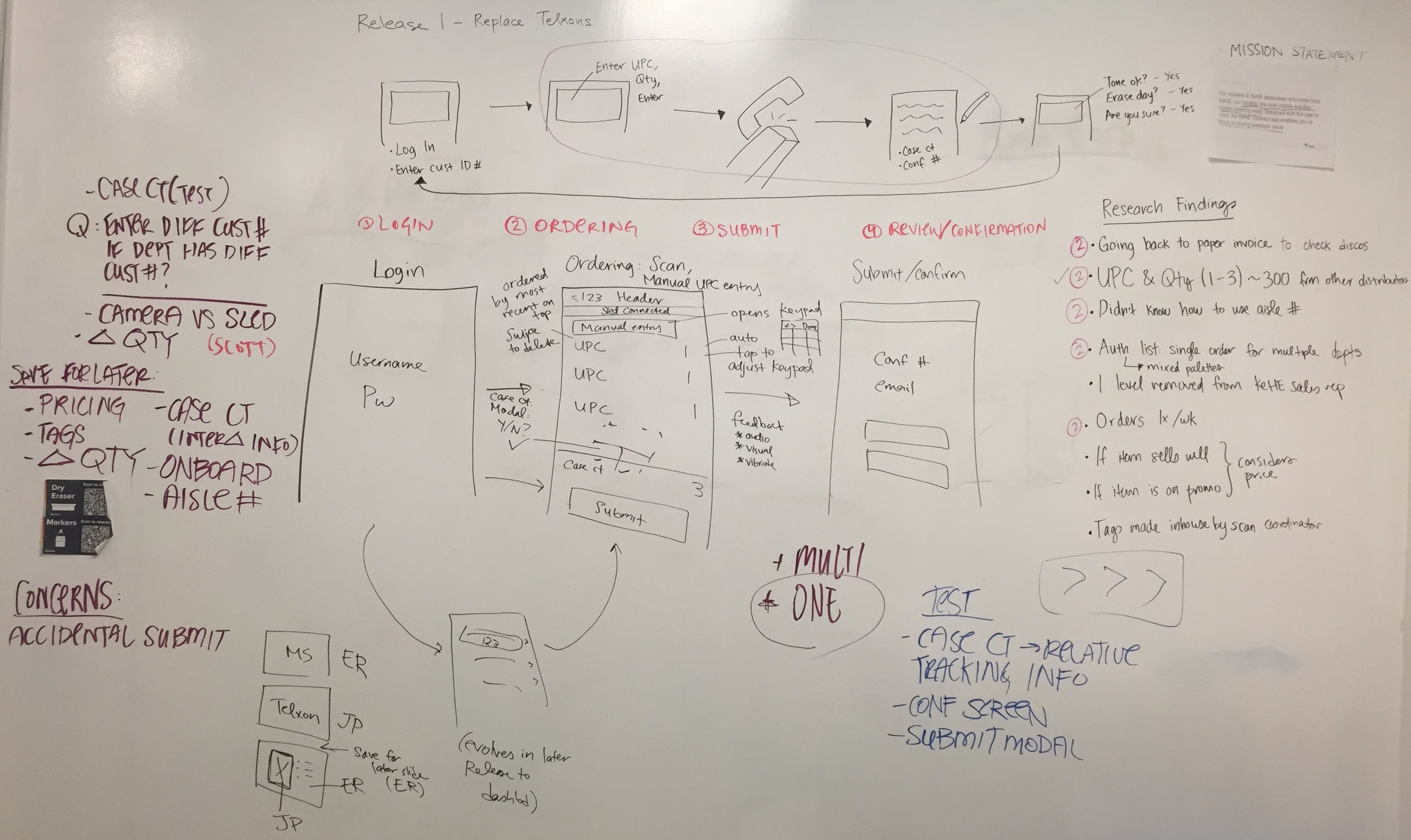 POC whiteboarding with existing journey shown