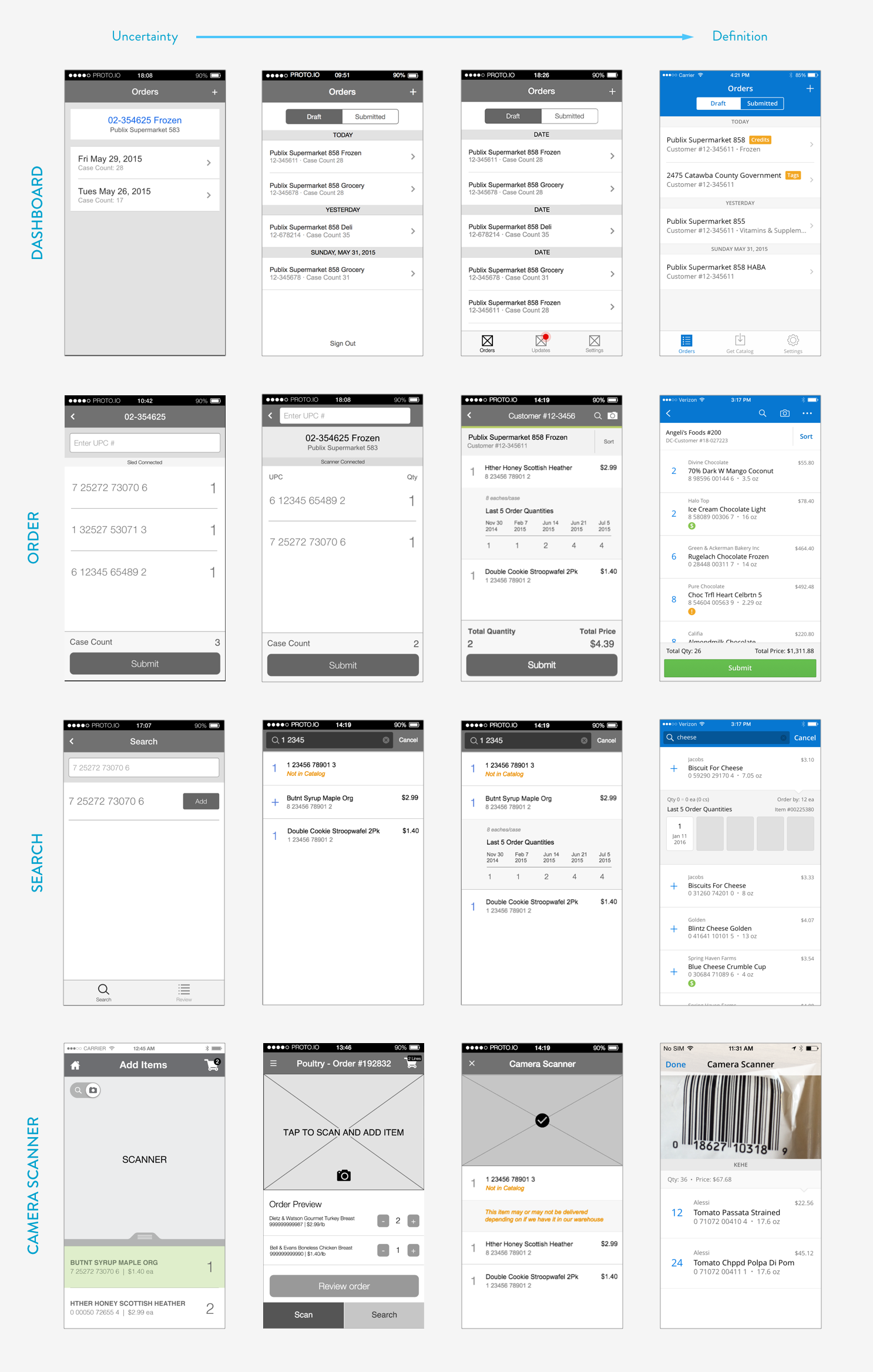 Sample wireframes showing the evolution of uncertainty to definition for four key screens.