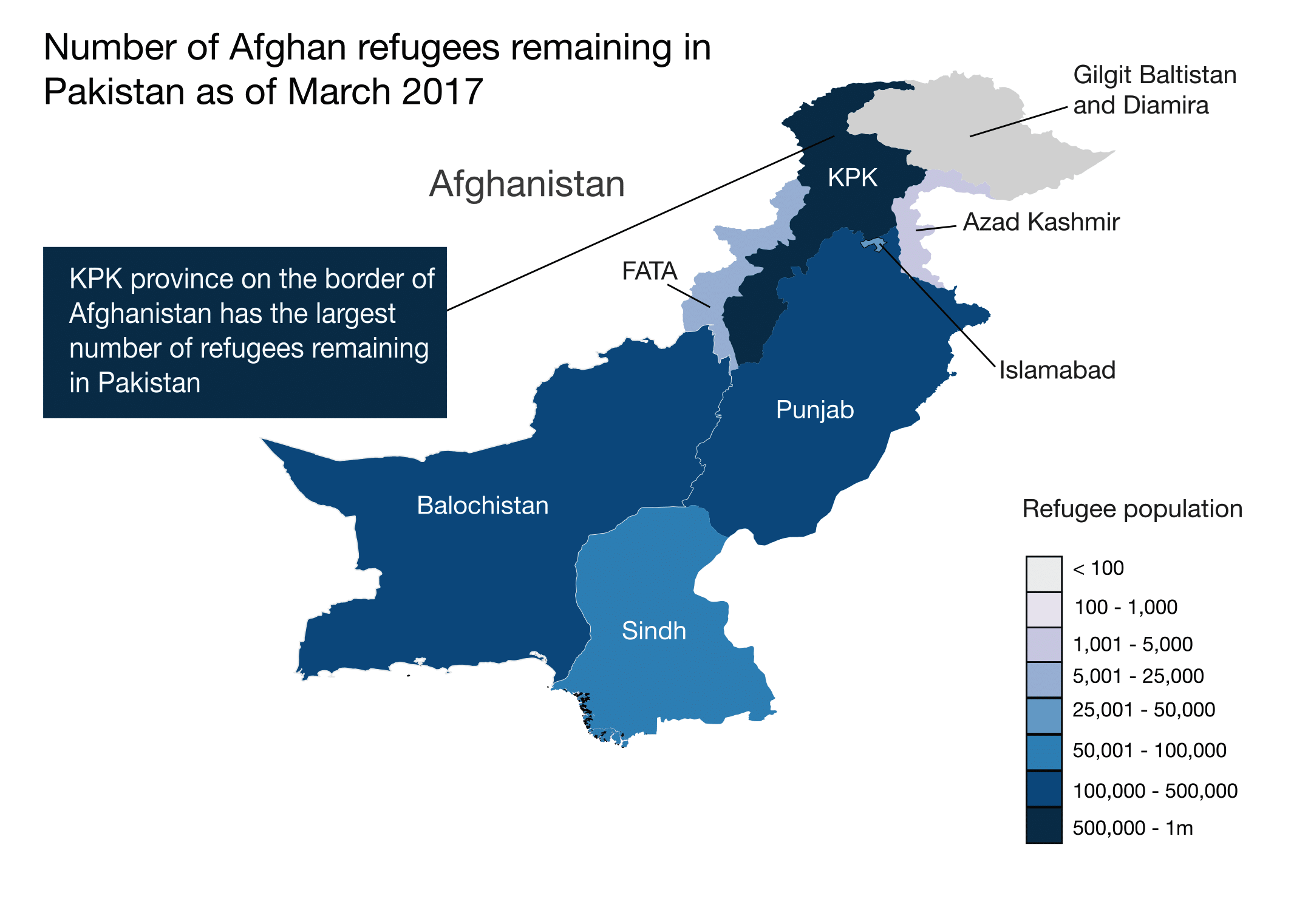 Data Source: UNHCR