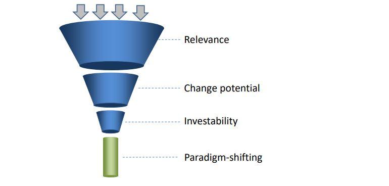 MBIE report illustration diagram.JPG