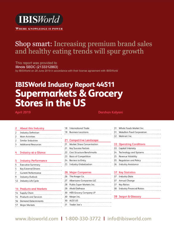 Grocery Industry Report