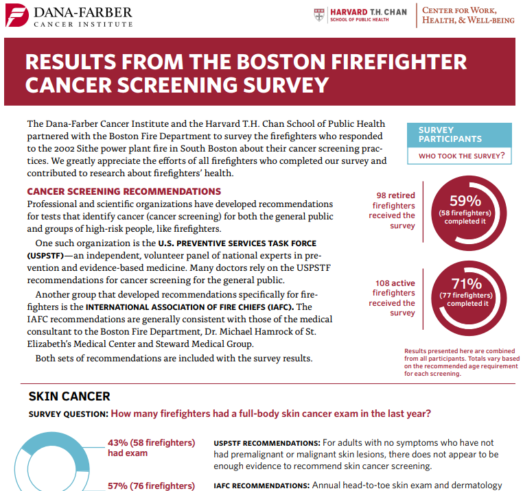 The Boston Fire Department partnered with local researchers to take a look at the status of cancer screenings in our firefighters.