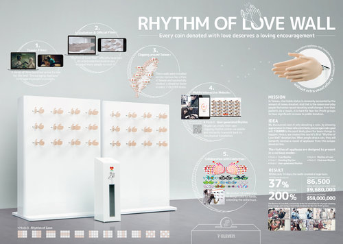 Rhythm of Love Wall presentation image_integarted.jpg