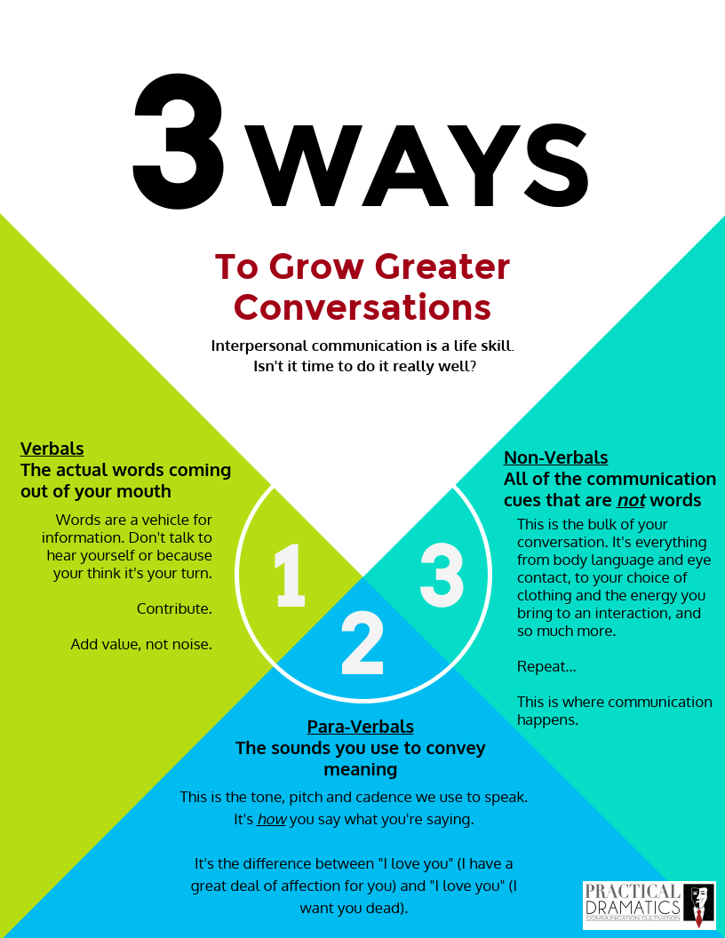 3 Ways to Grow Greater Conversations.png