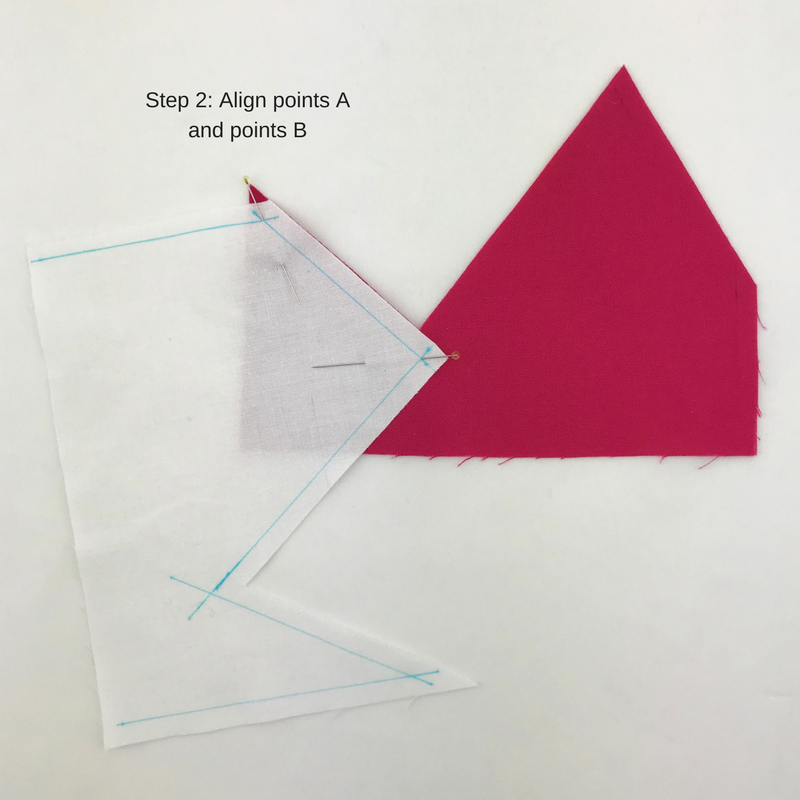 Step 2: Use a pin to align points A and B