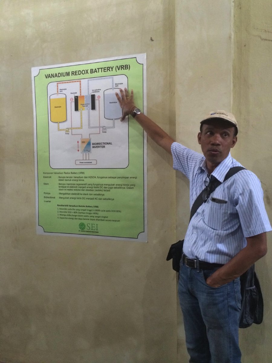 IndonesiaEnergyStorage.png