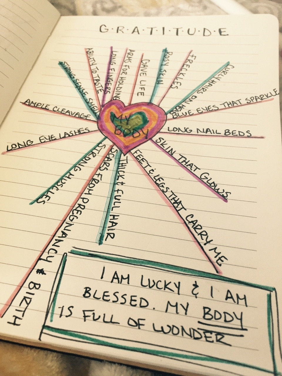 """wewomenbookclub :     Considering the life-long issue I've had with my body and self-image, I decided to spend my journal period, listing the things that I'm grateful for about MY BODY.     Admittedly, some of these came quickly but others I had to think about. """"Ample cleavage"""" was met with """"yeah but what about how they're too big and sagging, or the stretch marks…?"""", and """"gave life"""" was met with """"what about the five miscarriages you had…?""""     My point in telling you this is to demonstrate how important it is to power through the negative thoughts to find the beauty in it - to not focus on those harming thoughts about ourselves but reverse it and see the beauty in what our bodies are and can do. Because focusing on that really did help me love myself better….    The affirmation at the bottom is the affirmation for gratitude but I've tailored it to say """"body"""" instead of life. Focusing on what I love about my body helps me to silence what I don't.     And one day, hopefully one day soon, those voices won't be so loud anymore.   ❤️⭕️ - Mod Liz"""