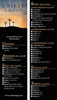 Old-Testament-Bookmark