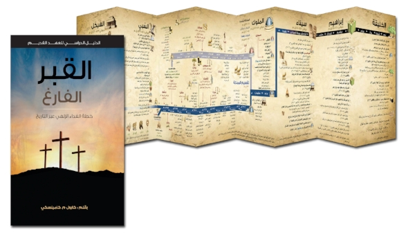 Arabic-Bible-Timeline