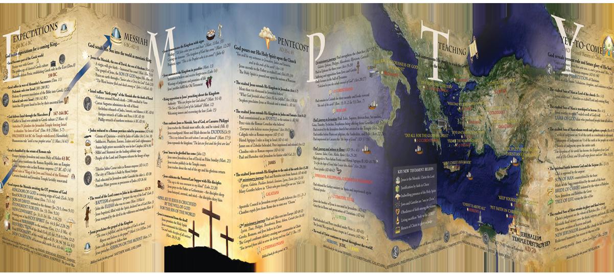 New-Testament-Bible-Timeline