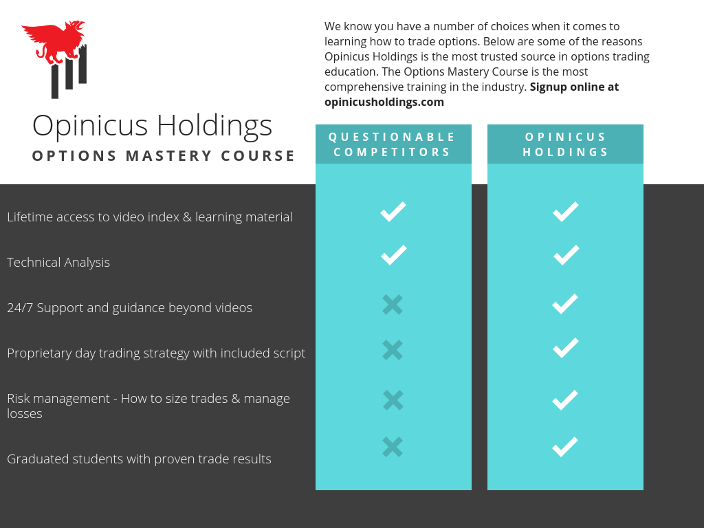Options trading mastery course benefits