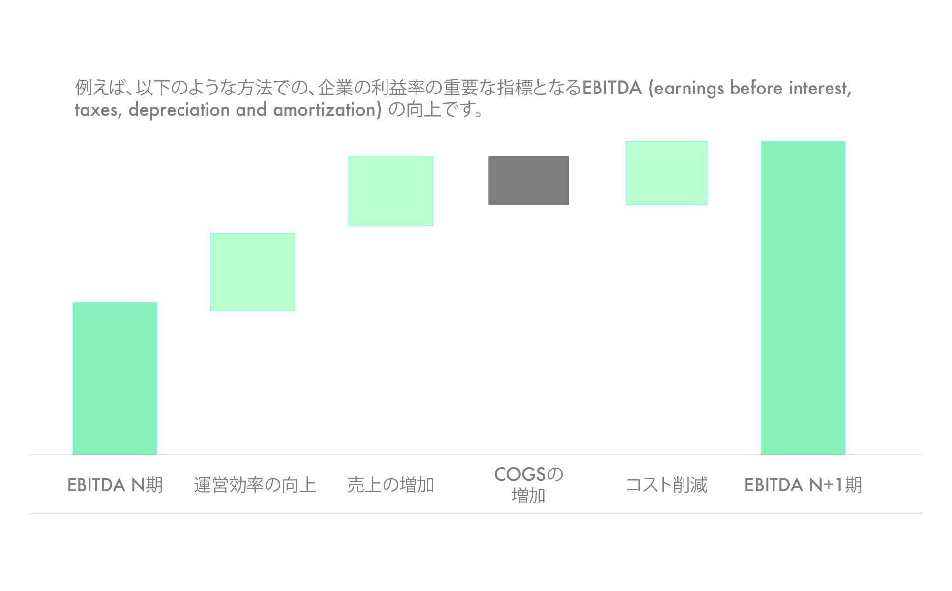 Yakumi Graphs-09.jpg