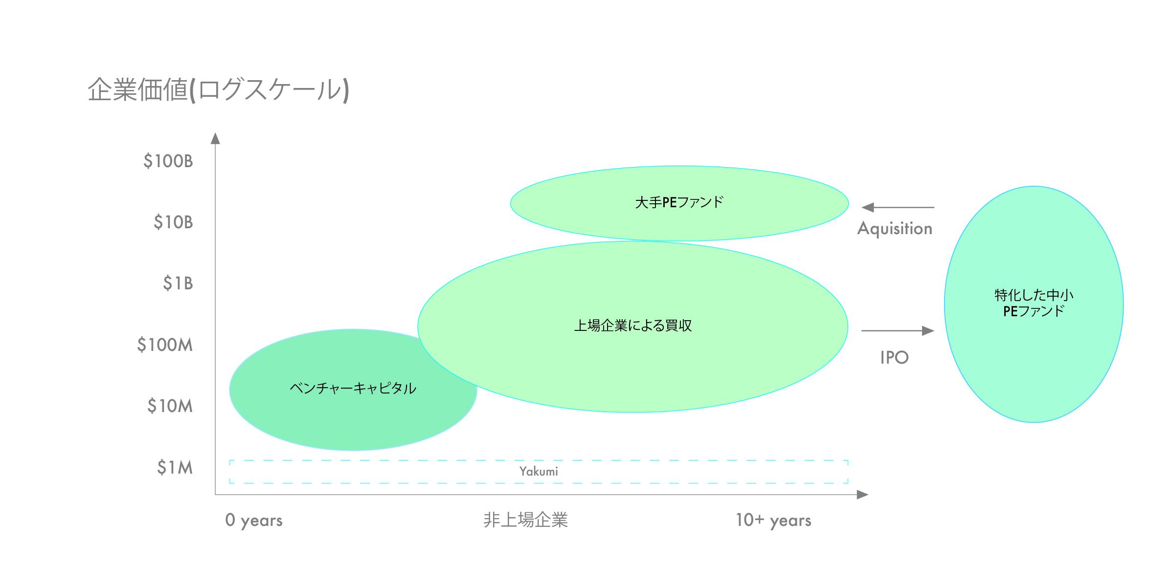 Yakumi Graphs-07.jpg