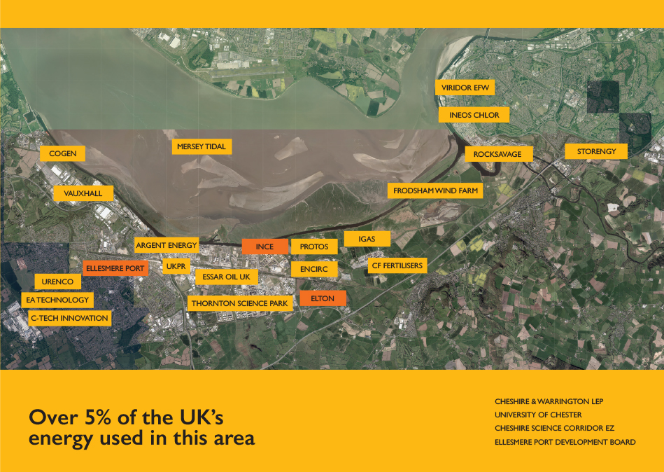 Energy Research UK