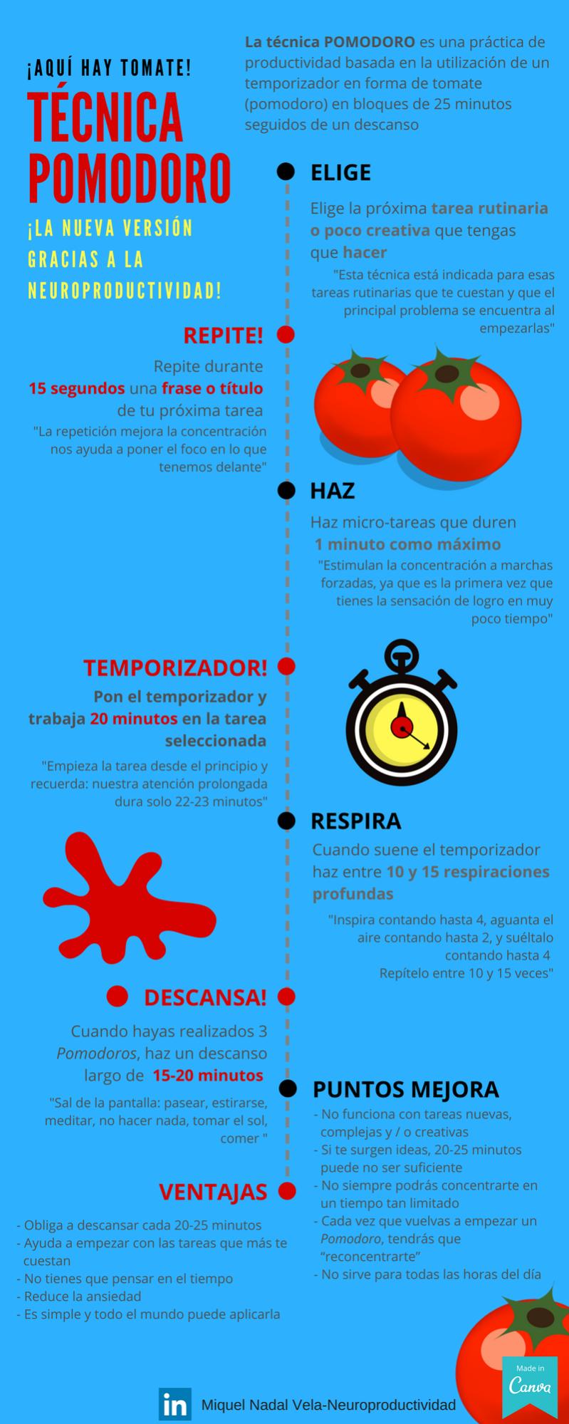 Técnica Pomodoro Infografía.png
