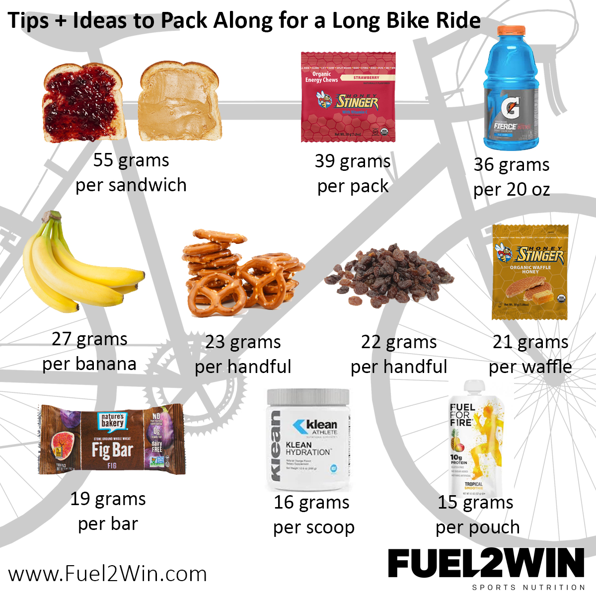 Bike Ride Fueling Tips.jpg