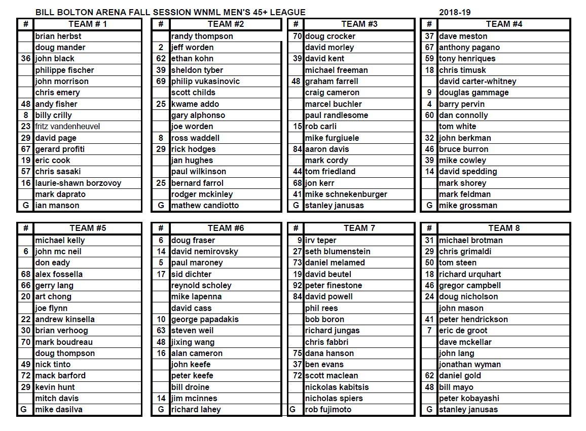 WNML Fall 2018 Teamlist.JPG