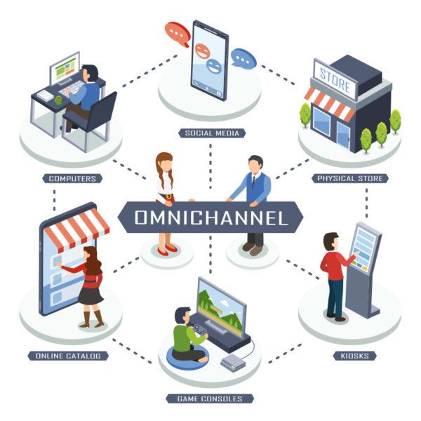Omni-Channel.jpg