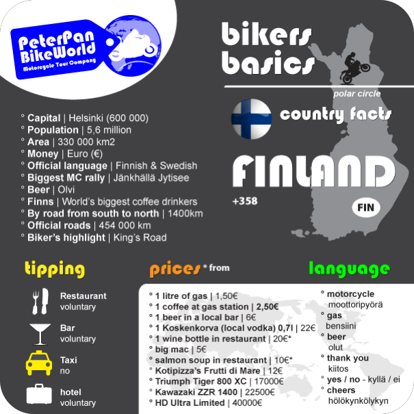 Bikers Basics - Country facts Finland!