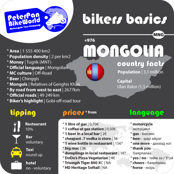 Bikers Basics - Mongolia country facts!
