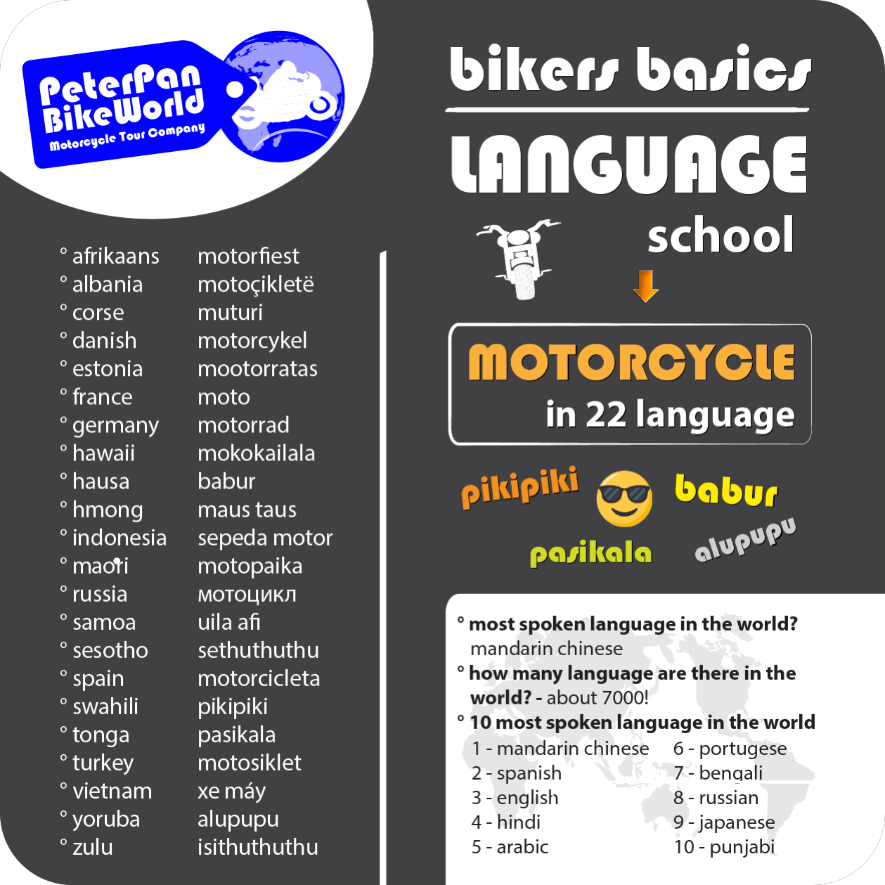 Bikers Basics - Language school. Motorcycle in 22 language!