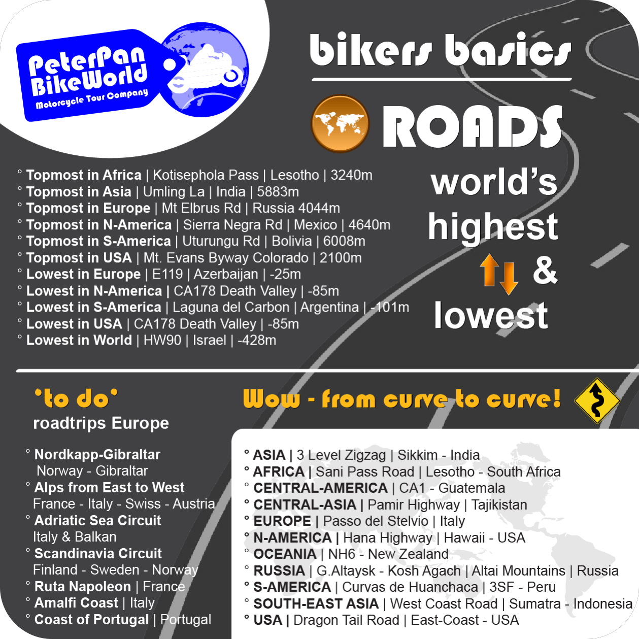 Bikers Basics - World's highest and lowest roads!
