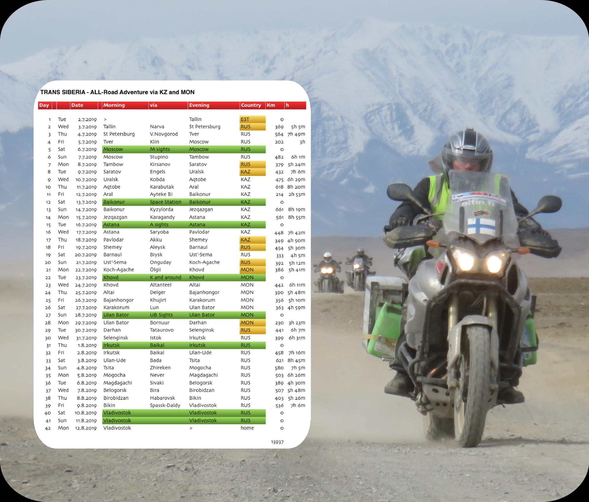 Trans Siberia motorcycle adventure!
