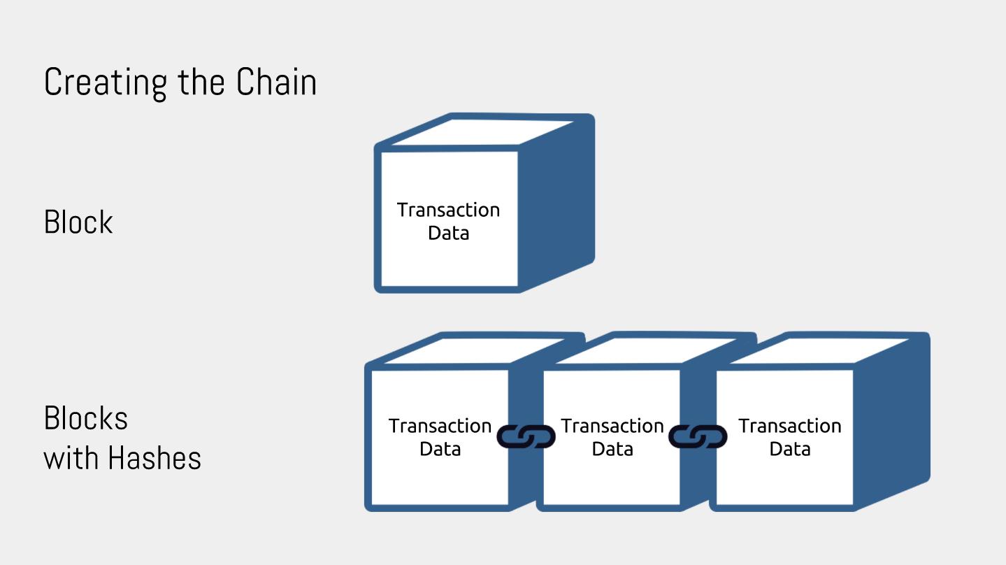 chainblocks