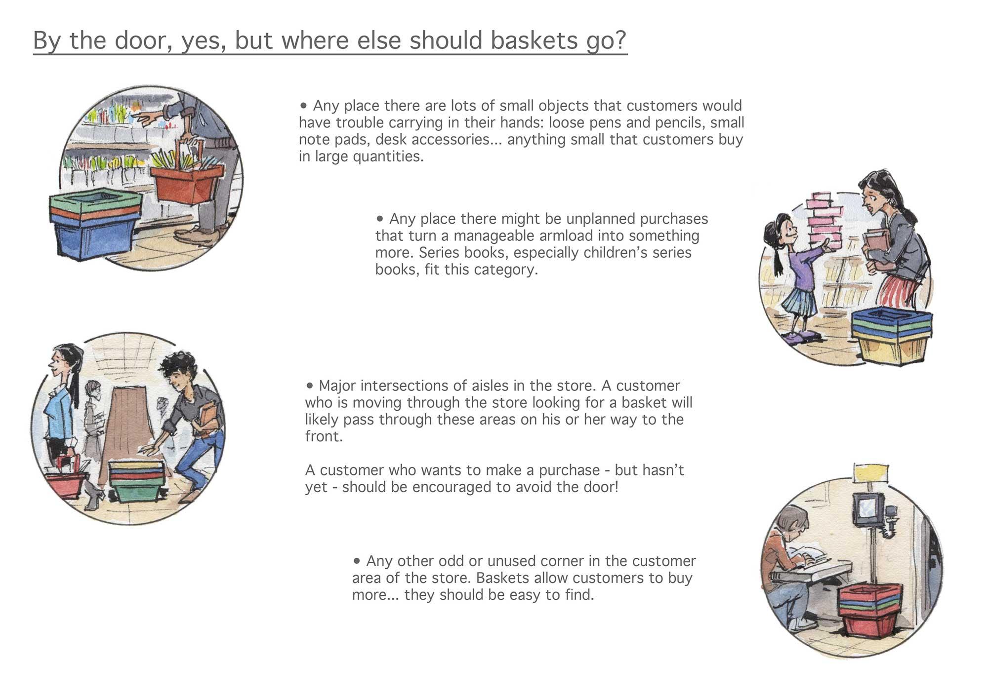 basket_placement.jpg