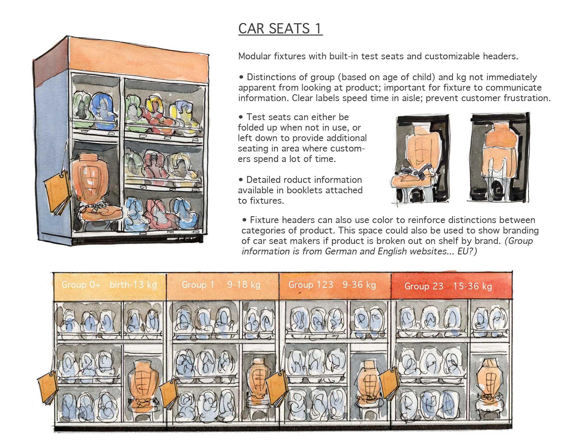 carseats_fixture.jpg