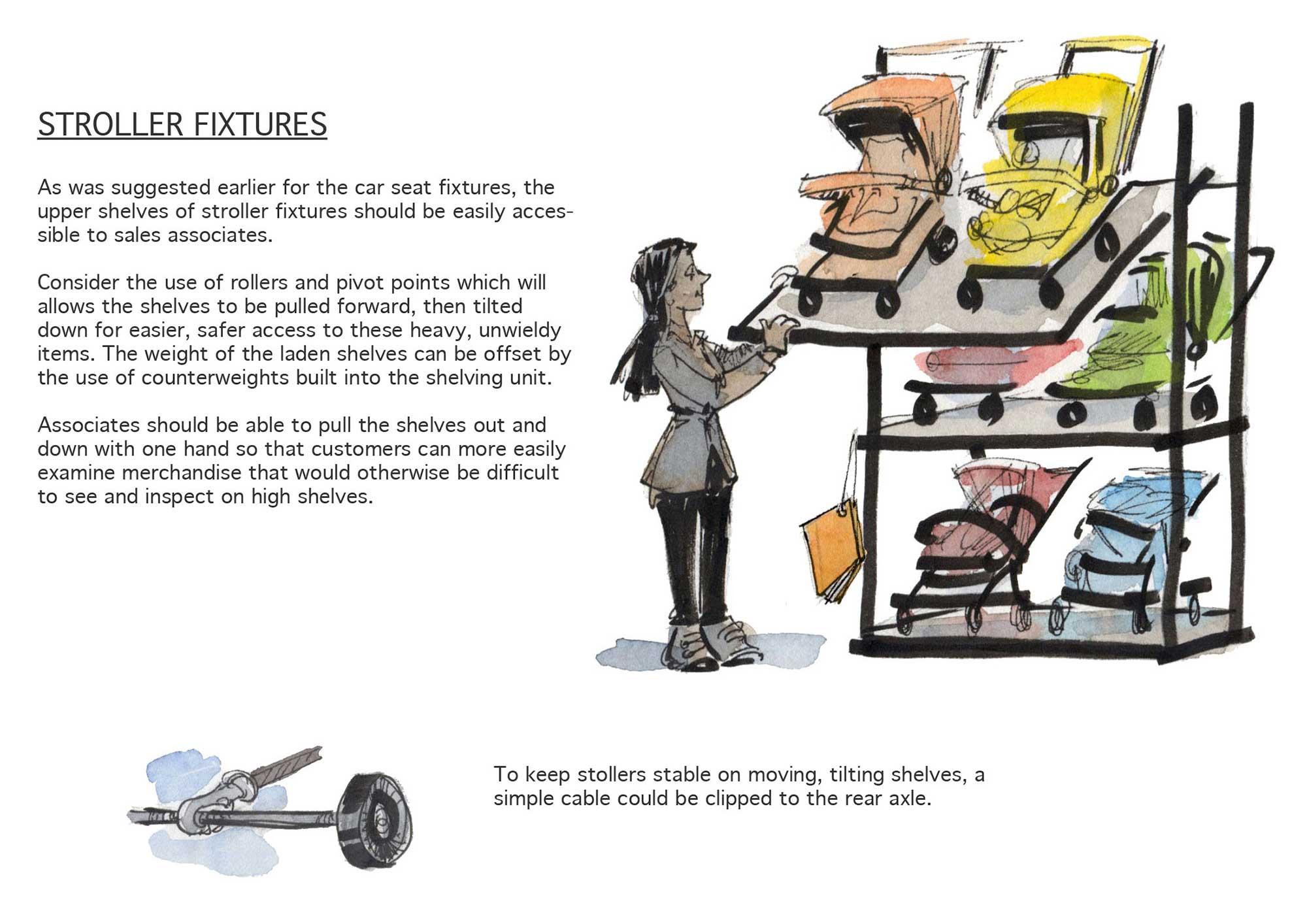 strollerfixture.jpg