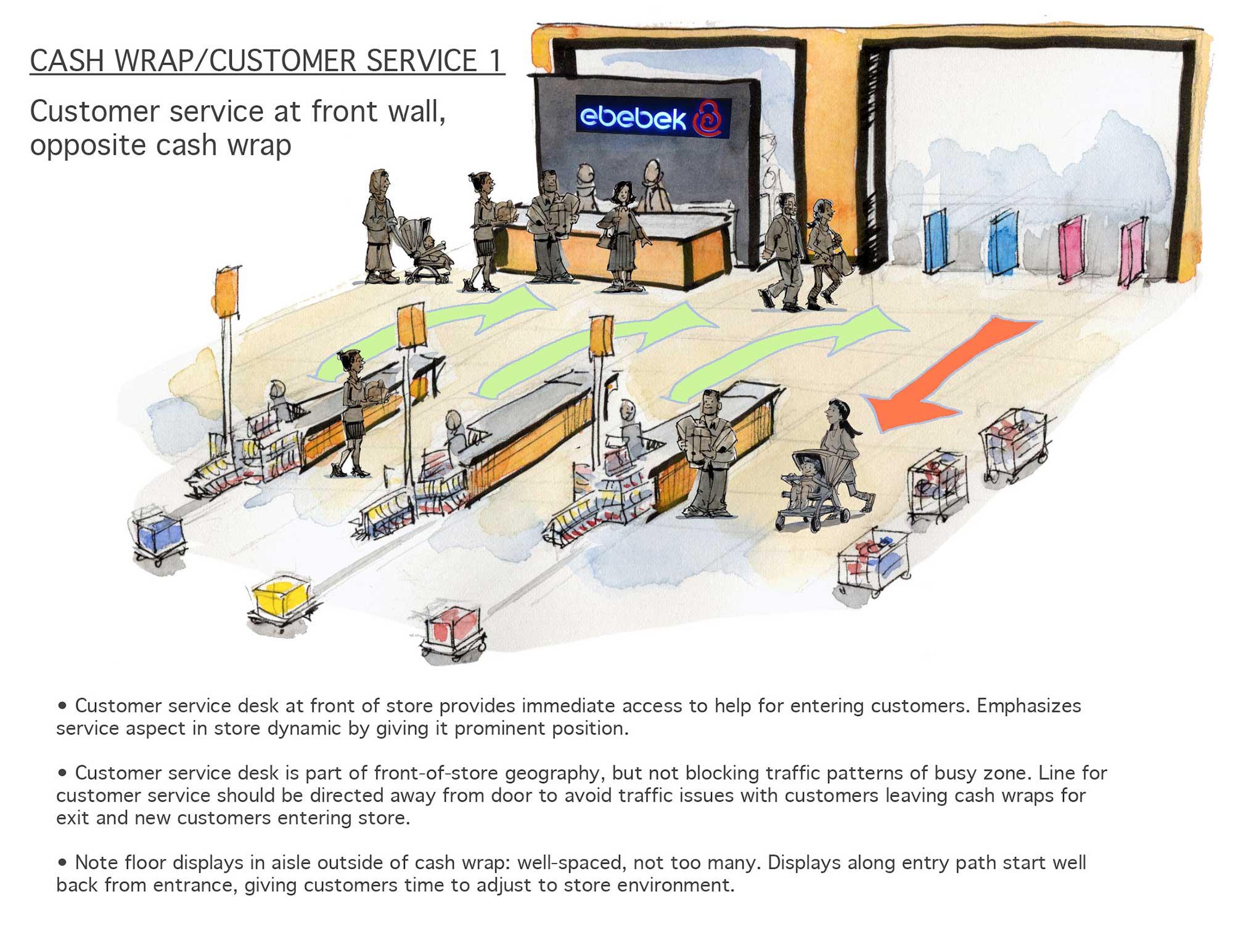 cashwrap_option1.jpg
