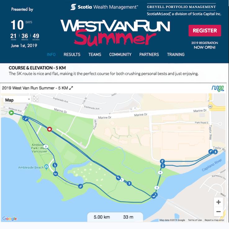 west-van-run-5k-rungo-embed.png
