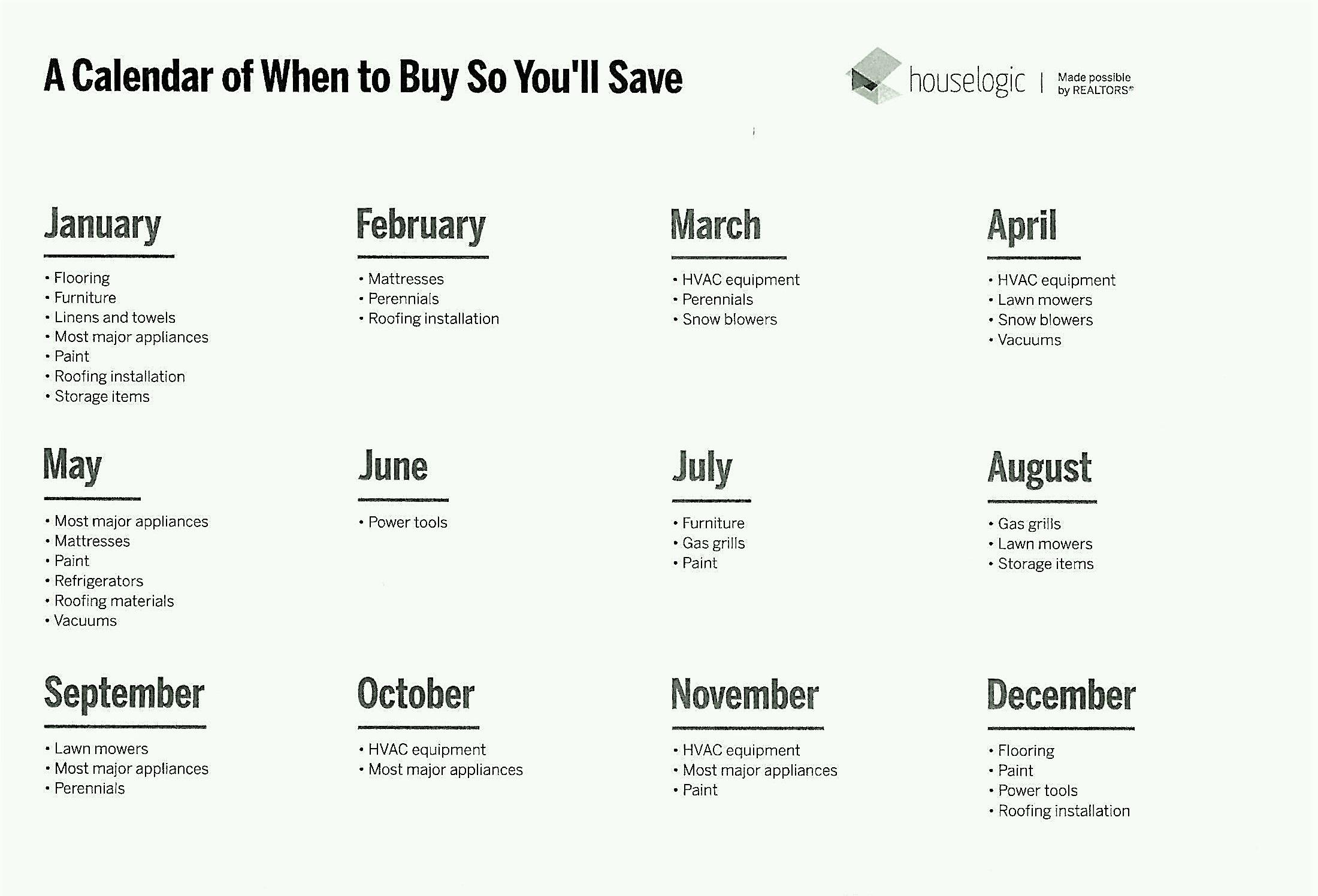 best buys in year.jpg