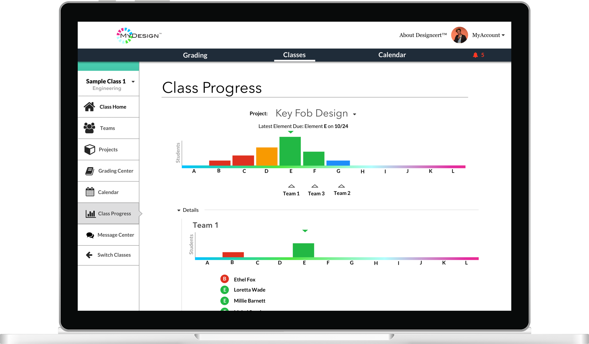 MyDesign Education Platform - 2016A Professor on campus had done 10 years of research to develop a project-based learning framework.I helped his team design the UX of an online learning management system around this framework.