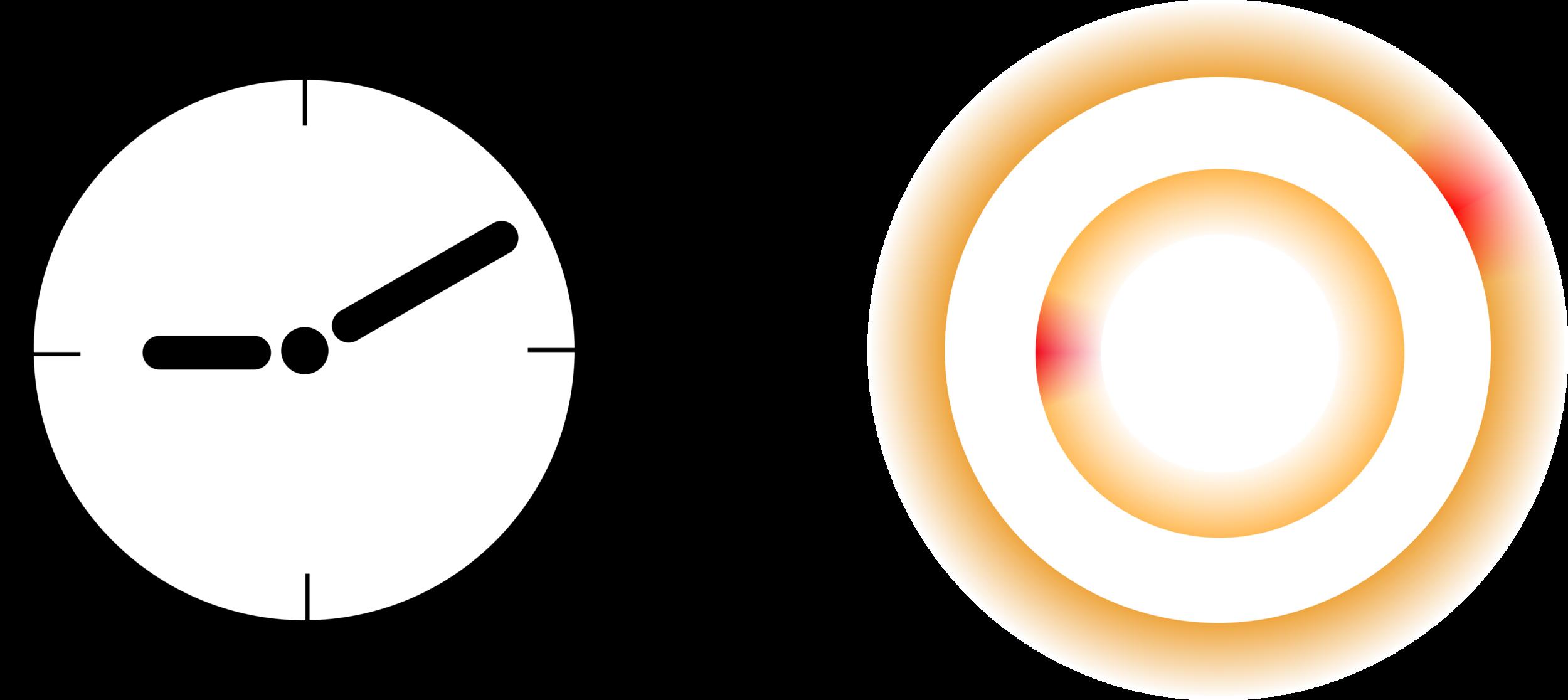 9:10 pm = 9:10 pm
