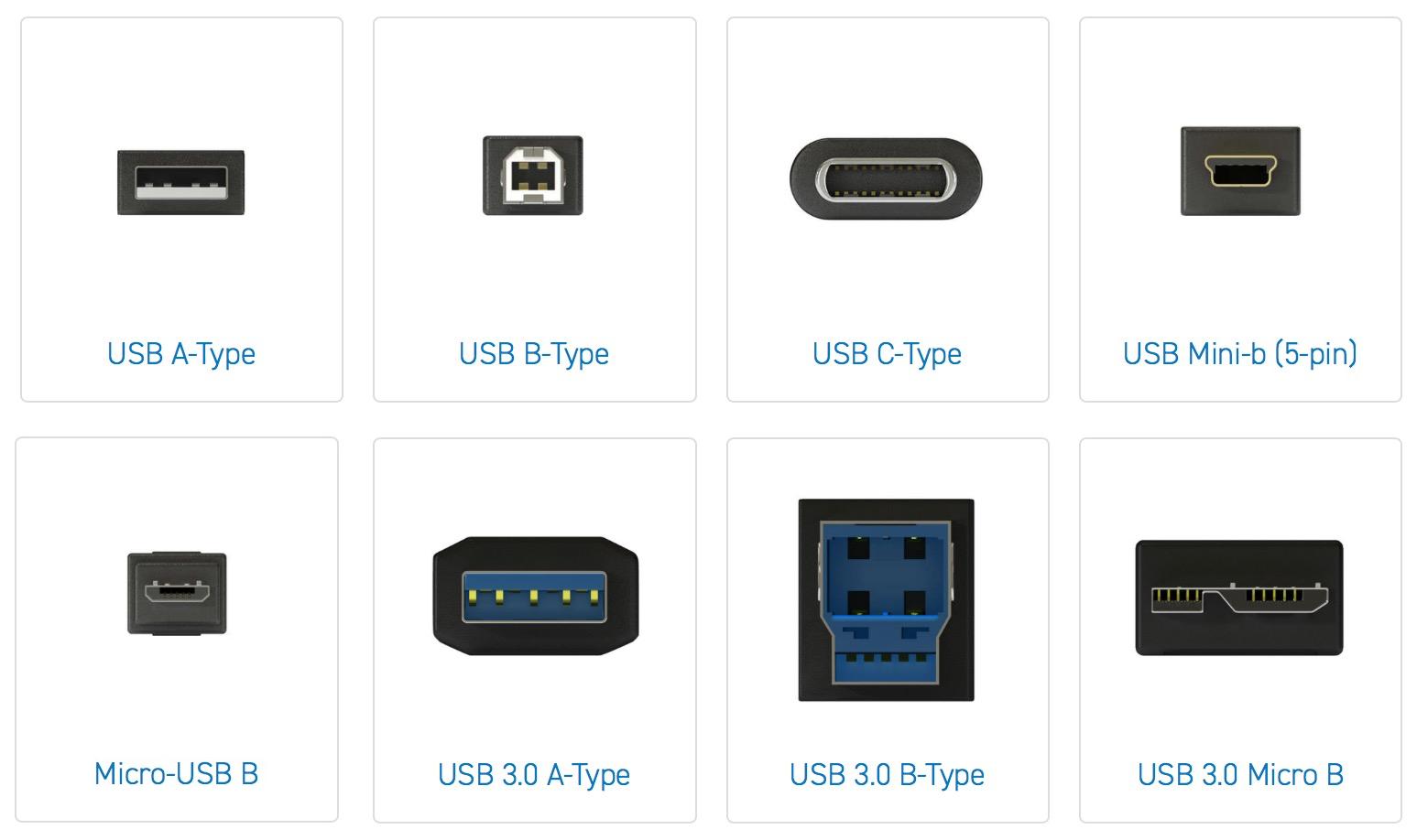 USB Connectors.png