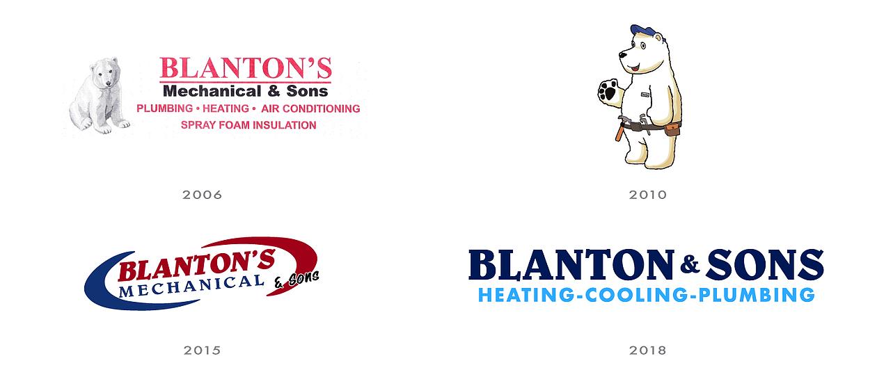 Blantons Since 1998