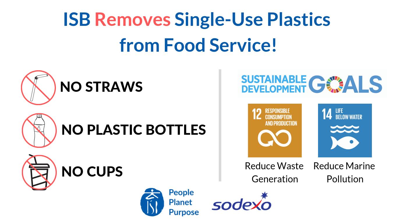 No Single-Use Plastics eboard.png