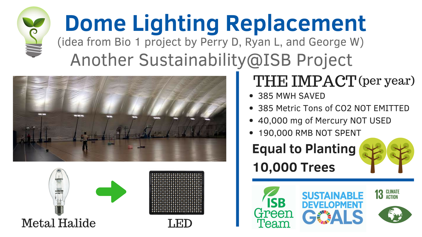 001 - Dome Lighting Replacement.png