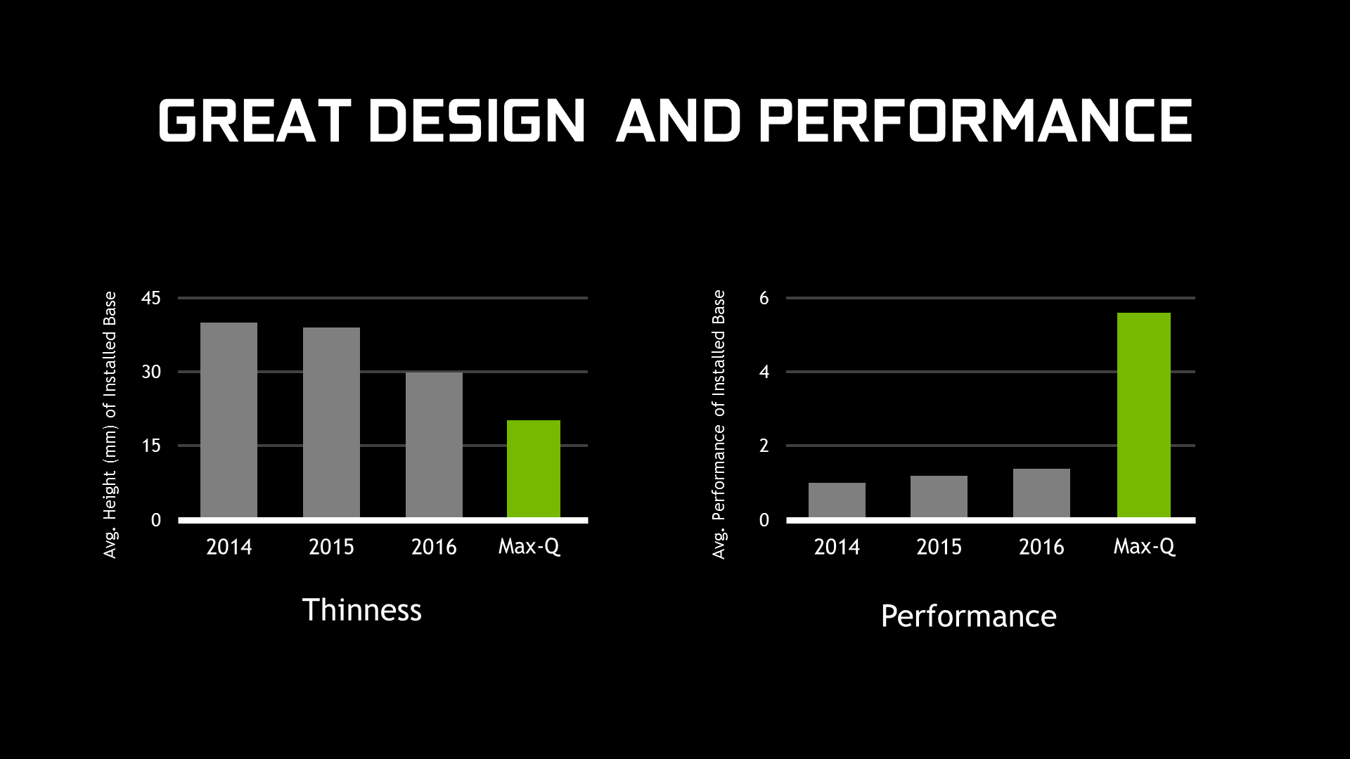 nvidia-geforce-gtx-max-q-laptops-great-design-and-performance-1920.png