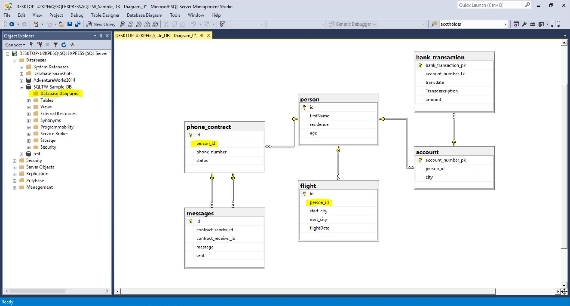 Database Diagram showing tables that have relationships with the  person  table. Both the  phone_contract  table and the  flight  table have relationships with the  person  table.
