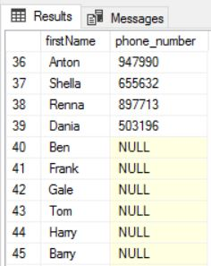 Records that do not have a corresponding phone number are displayed as  NULL