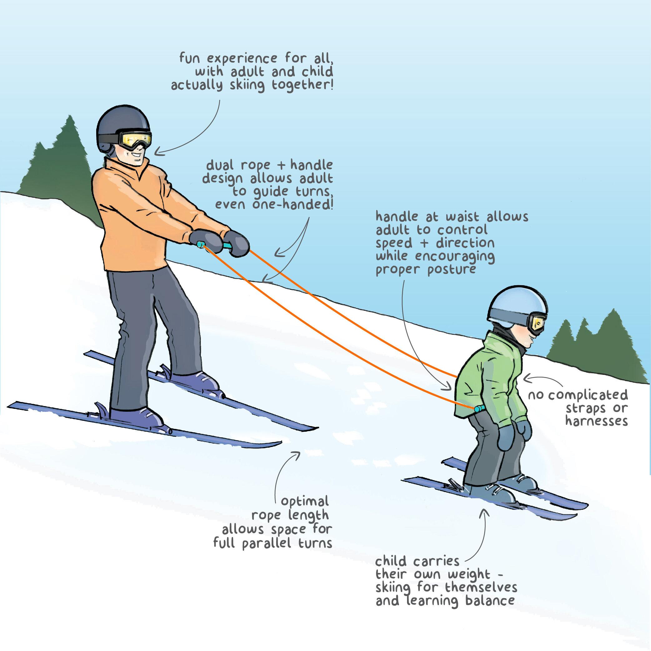 Kids Waist ski Harness learn to ski kids Ski Harness ski trainer NEW