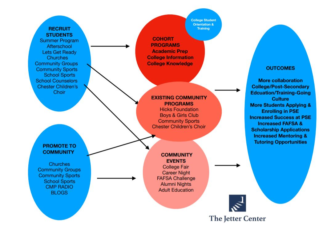 jetter center infographic.JPG