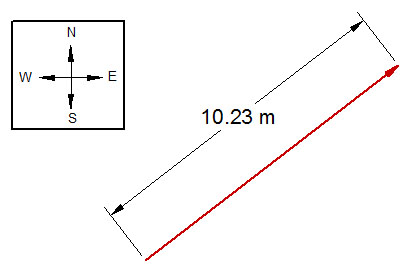 A bird flies in the direction of the arrow. It travels 10.23 meters in 1.68 second. Determine its velocity showing your work in FDSS format.
