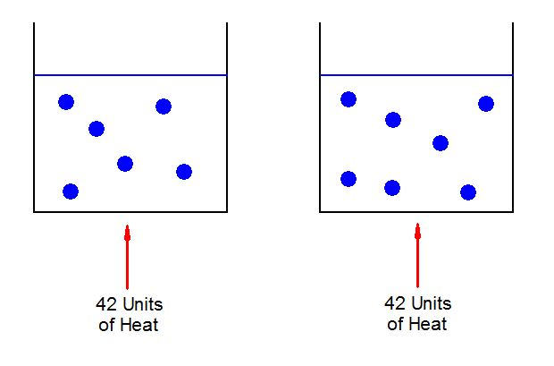 Do Now - Temperature and Thermal Energy.JPG