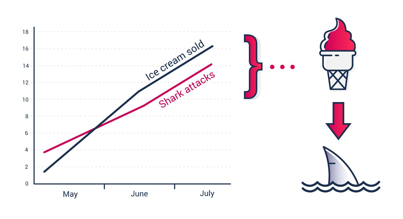 Correlation is not Causation.jpg
