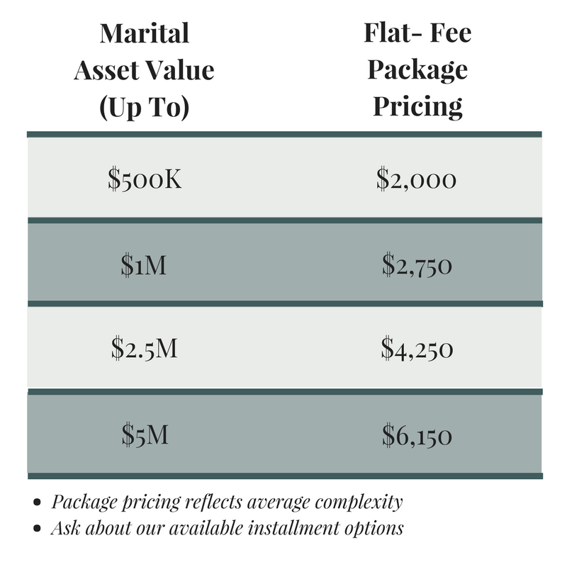 Package 5 pricing.png